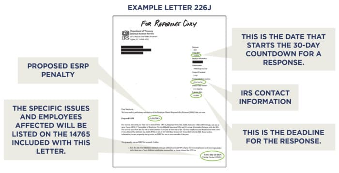 Example of ACA IRS Penalty Letter 226J