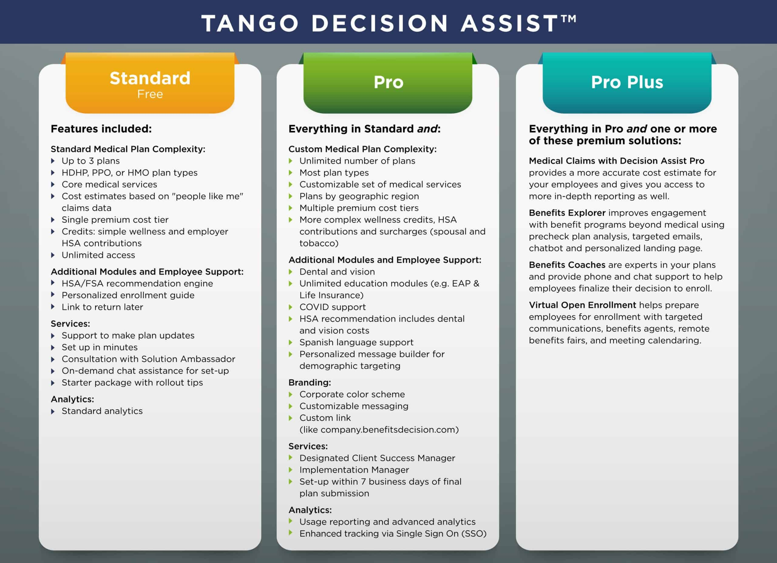 TangoDecisionAssist-product-tiers-introduction